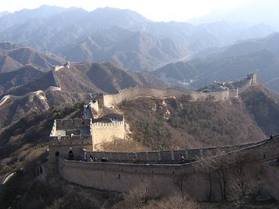 China Planning